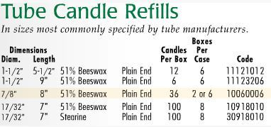 Cathedral Brand Tube Candle Refills - Starting at Size & Fit Guide