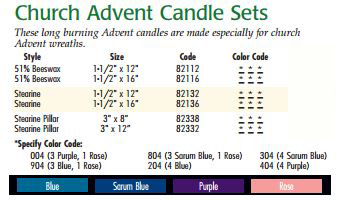 Cathedral Brand Church Advent Candle Sets - Starting at  Size & Fit Guide