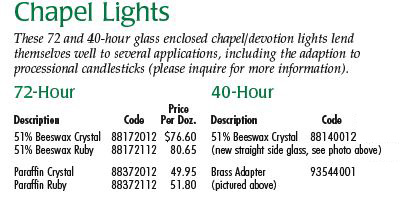 Cathedral Brand Candles Glass Chapel Lights - 72 or 42 Hour - Starting at  Size & Fit Guide