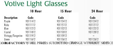Cathedral Brand Votive Light Glasses - Starting at Size & Fit Guide